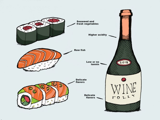 Best Wine For Sushi? Try One of These