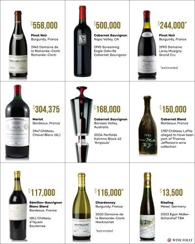 5 Đặc điểm của rượu vang đắt nhất thế giới