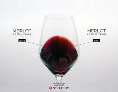 Rượu vang có tuổi thì sẽ như thế nào?